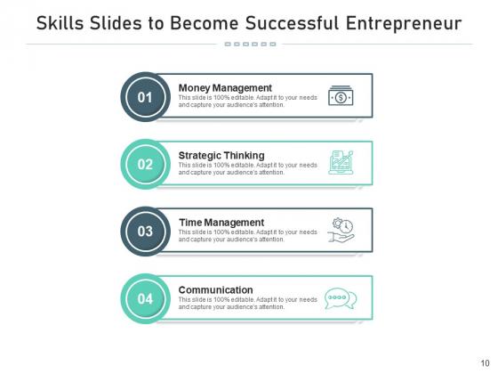 Ability_Slides_Arketing_Leadership_Ppt_PowerPoint_Presentation_Complete_Deck_Slide_10