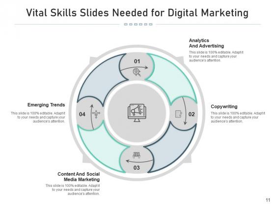 Ability_Slides_Arketing_Leadership_Ppt_PowerPoint_Presentation_Complete_Deck_Slide_11