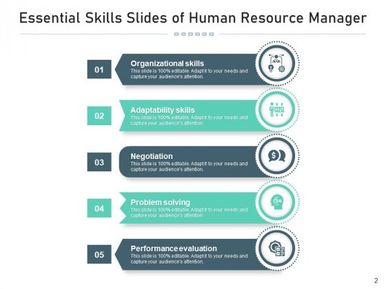Ability_Slides_Arketing_Leadership_Ppt_PowerPoint_Presentation_Complete_Deck_Slide_2