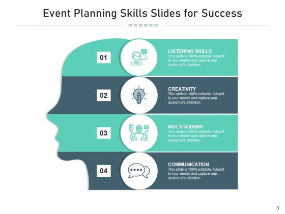 Ability_Slides_Arketing_Leadership_Ppt_PowerPoint_Presentation_Complete_Deck_Slide_3