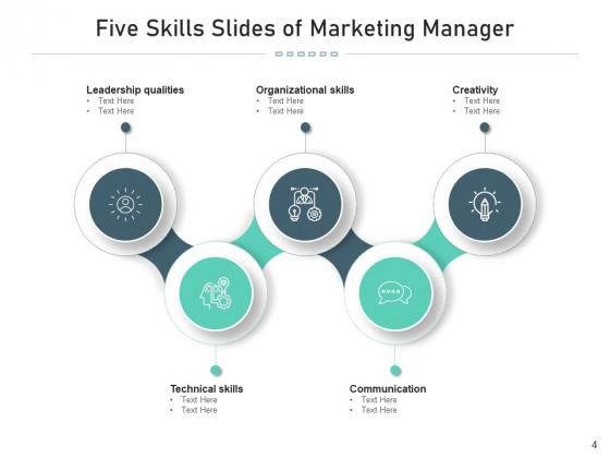 Ability_Slides_Arketing_Leadership_Ppt_PowerPoint_Presentation_Complete_Deck_Slide_4