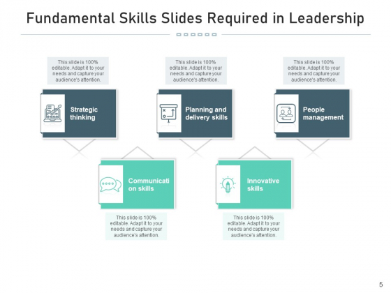 Ability_Slides_Arketing_Leadership_Ppt_PowerPoint_Presentation_Complete_Deck_Slide_5