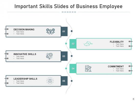 Ability_Slides_Arketing_Leadership_Ppt_PowerPoint_Presentation_Complete_Deck_Slide_6