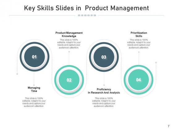 Ability_Slides_Arketing_Leadership_Ppt_PowerPoint_Presentation_Complete_Deck_Slide_7
