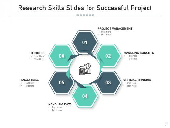 Ability_Slides_Arketing_Leadership_Ppt_PowerPoint_Presentation_Complete_Deck_Slide_8