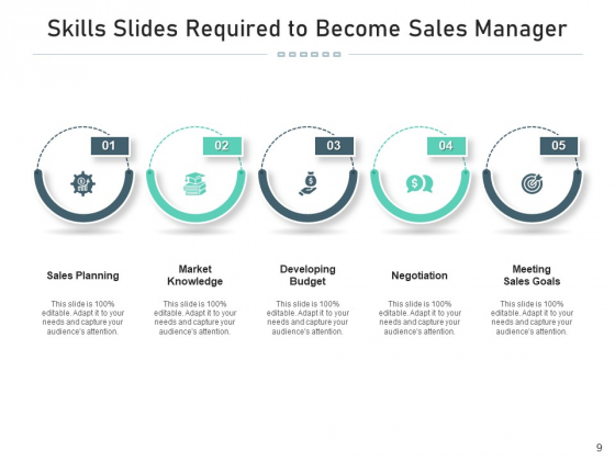 Ability_Slides_Arketing_Leadership_Ppt_PowerPoint_Presentation_Complete_Deck_Slide_9