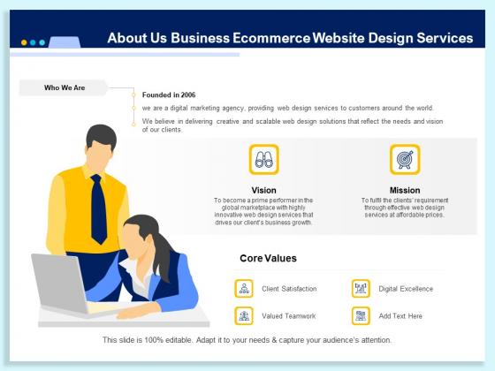 About Us Business Ecommerce Website Design Services Ppt PowerPoint Presentation Professional Portfolio PDF