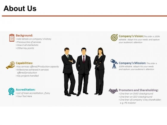About Us Template 1 Ppt PowerPoint Presentation Styles Images