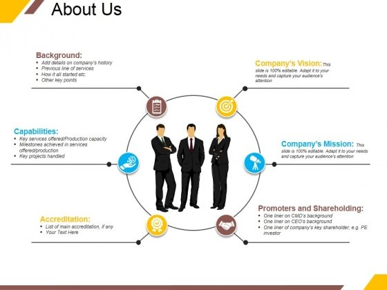 About Us Template 2 Ppt PowerPoint Presentation Gallery