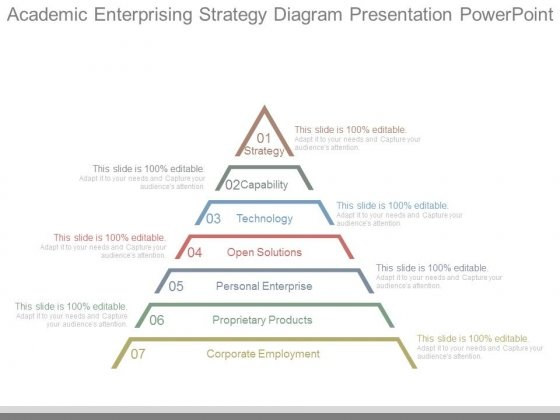 Academic Enterprising Strategy Diagram Presentation Powerpoint