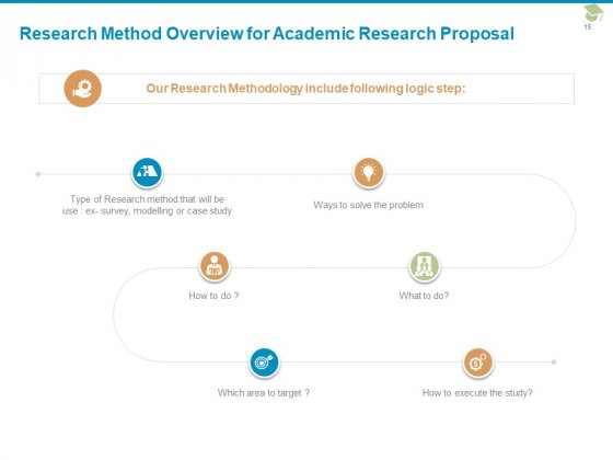 Academic_Research_Proposal_Ppt_PowerPoint_Presentation_Complete_Deck_With_Slides_Slide_15