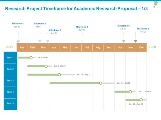 Academic_Research_Proposal_Ppt_PowerPoint_Presentation_Complete_Deck_With_Slides_Slide_19