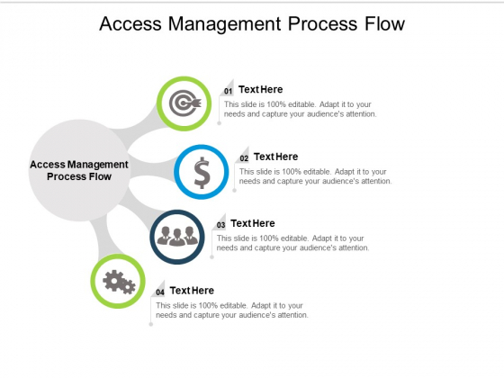 Access Management Process Flow Ppt PowerPoint Presentation Professional Layout Ideas Cpb