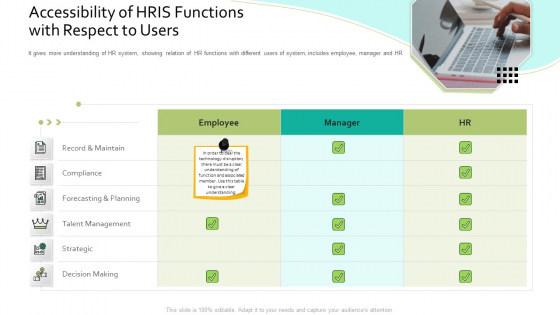 Accessibility Of HRIS Functions With Respect To Users Human Resource Information System For Organizational Effectiveness Themes PDF