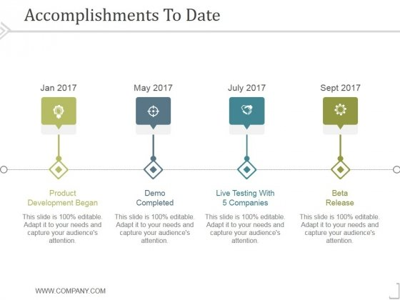 Accomplishments To Date Ppt PowerPoint Presentation Show