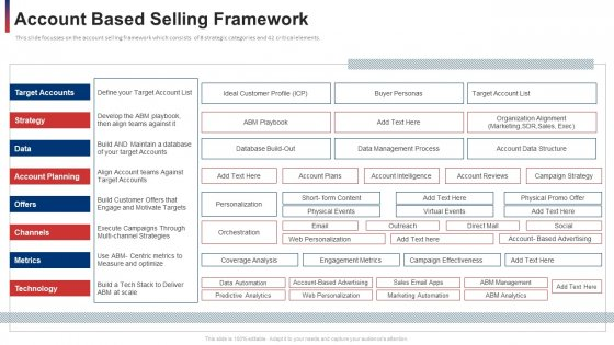 Account Based Selling Framework Ppt Ideas Grid PDF