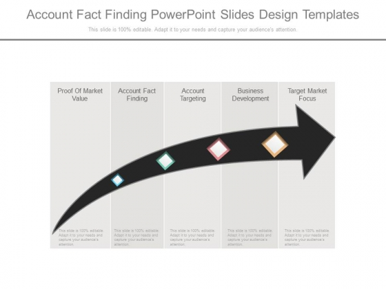 Account Fact Finding Powerpoint Slides Design Templates