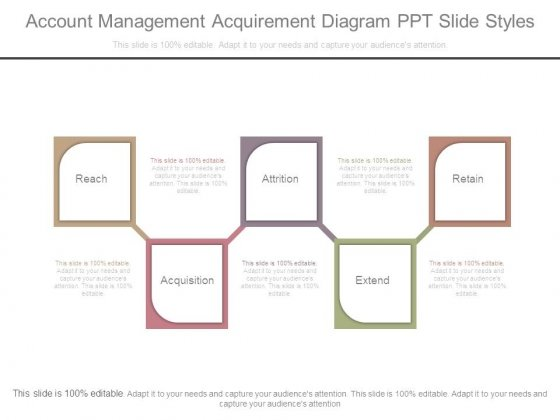 Account Management Acquirement Diagram Ppt Slide Styles