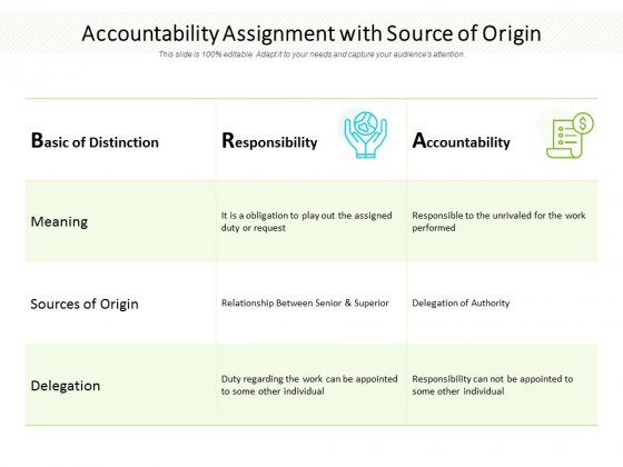 Accountability Assignment With Source Of Origin Ppt PowerPoint Presentation Infographic Template Professional