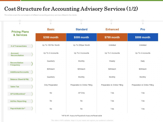 Accounting Advisory Services For Organization Cost Structure For Accounting Advisory Services Enhanced Designs PDF