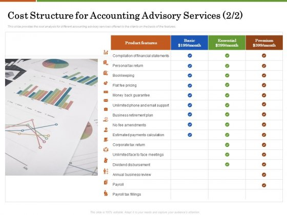 Accounting Advisory Services For Organization Cost Structure For Accounting Advisory Services Essential  Template PDF