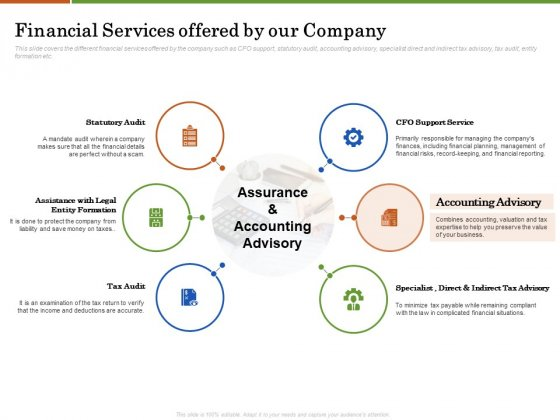 Accounting Advisory Services For Organization Financial Services Offered By Our Company Clipart PDF