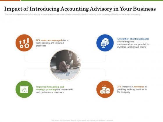 Accounting Advisory Services For Organization Impact Of Introducing Accounting Advisory In Your Business Ideas PDF