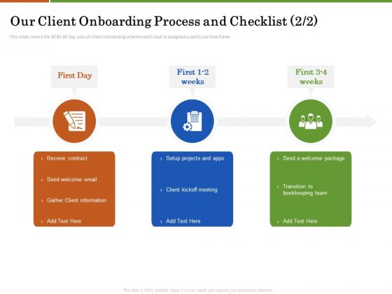 Accounting Advisory Services For Organization Our Client Onboarding Process And Checklist Information Graphics PDF