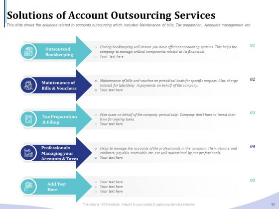 Accounting_And_Bookkeeping_Services_Ppt_PowerPoint_Presentation_Complete_Deck_With_Slides_Slide_13