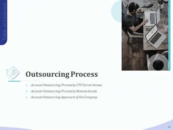 Accounting_And_Bookkeeping_Services_Ppt_PowerPoint_Presentation_Complete_Deck_With_Slides_Slide_15