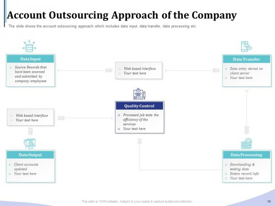 Accounting_And_Bookkeeping_Services_Ppt_PowerPoint_Presentation_Complete_Deck_With_Slides_Slide_18