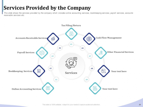 Accounting_And_Bookkeeping_Services_Ppt_PowerPoint_Presentation_Complete_Deck_With_Slides_Slide_20