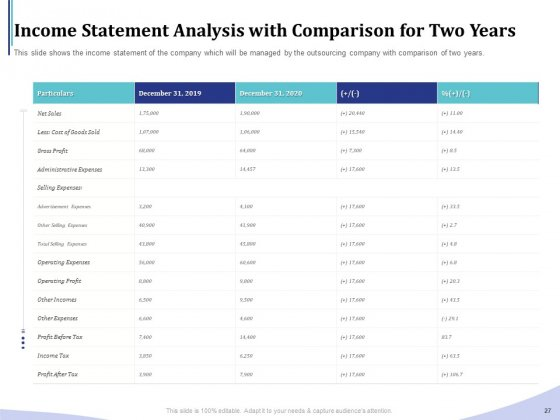 Accounting_And_Bookkeeping_Services_Ppt_PowerPoint_Presentation_Complete_Deck_With_Slides_Slide_27