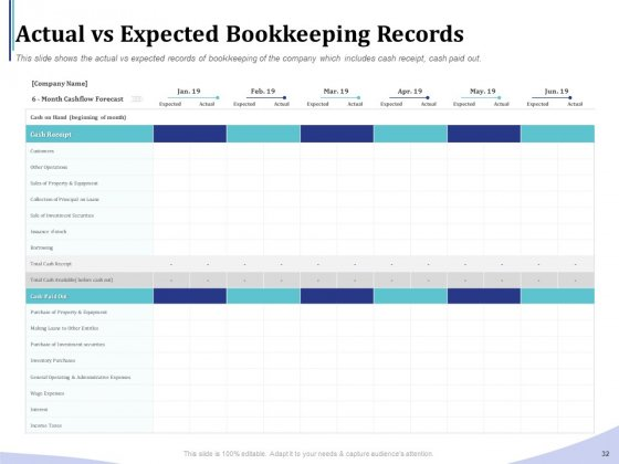 Accounting_And_Bookkeeping_Services_Ppt_PowerPoint_Presentation_Complete_Deck_With_Slides_Slide_32