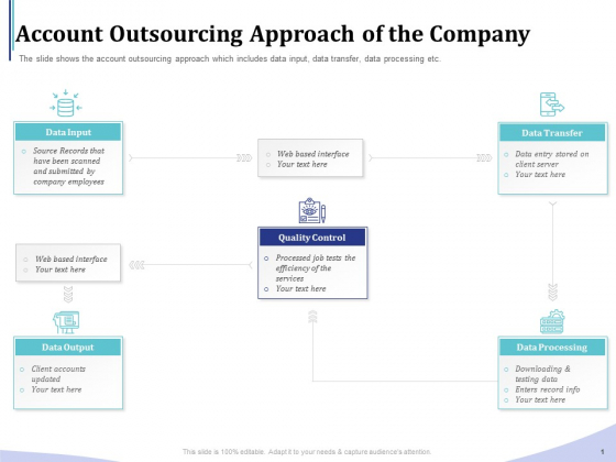 Accounting Bookkeeping Services Account Outsourcing Approach Of The Company Ppt Icon Show PDF
