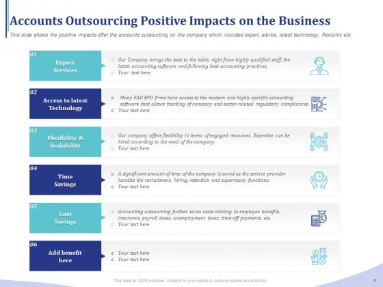 Accounting Bookkeeping Services Accounts Outsourcing Positive Impacts On The Business Microsoft PDF