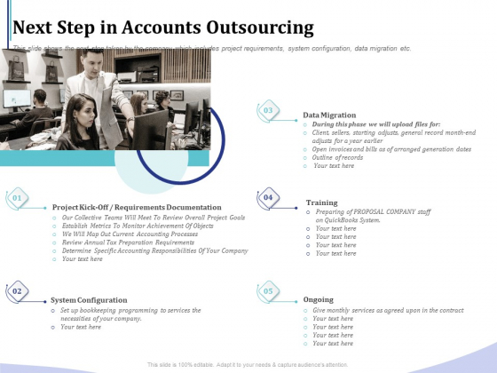 Accounting Bookkeeping Services Next Step In Accounts Outsourcing Demonstration PDF