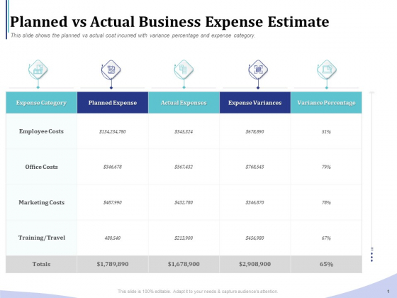 Accounting Bookkeeping Services Planned Vs Actual Business Expense Estimate Icons PDF