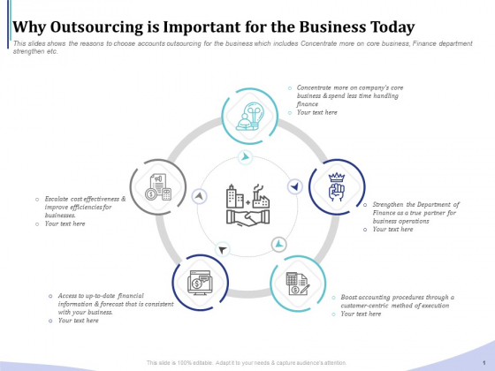 Accounting Bookkeeping Services Why Outsourcing Is Important For The Business Today Icons PDF