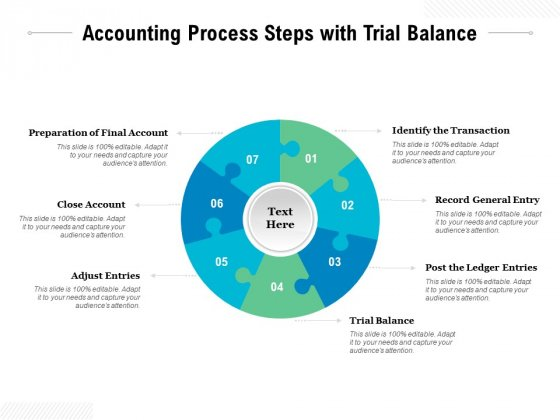 Accounting Process Steps With Trial Balance Ppt PowerPoint Presentation Slides Graphics
