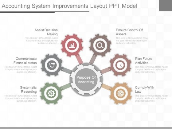 Accounting System Improvements Layout Ppt Model