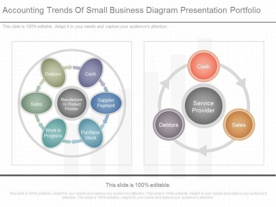 Accounting Trends Of Small Business Diagram Presentation Portfolio