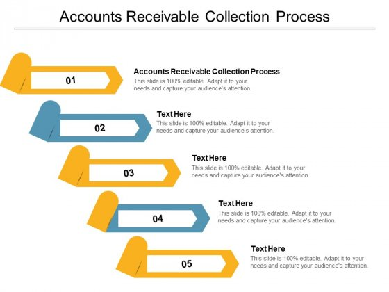 Accounts Receivable Collection Process Ppt PowerPoint Presentation Infographics Summary Cpb