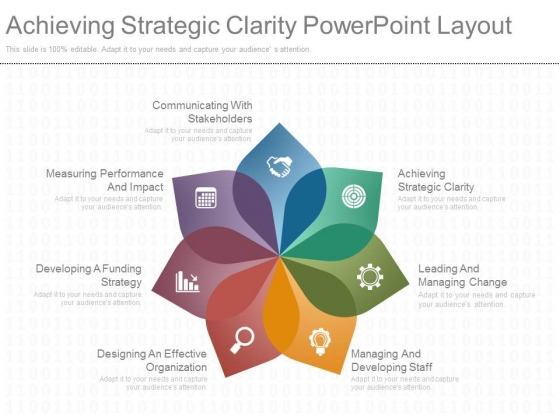 Achieving Strategic Clarity Powerpoint Layout