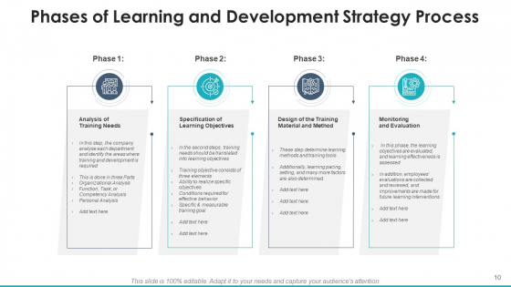 Acquiring_And_Enhancement_Strategy_Value_Culture_Ppt_PowerPoint_Presentation_Complete_Deck_With_Slides_Slide_10