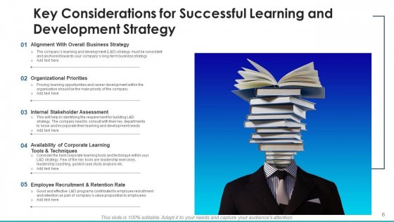 Acquiring_And_Enhancement_Strategy_Value_Culture_Ppt_PowerPoint_Presentation_Complete_Deck_With_Slides_Slide_6