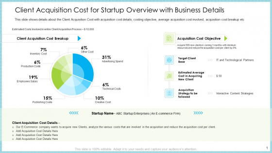 Acquisition Cost For Startup Overview With Business Details Background PDF