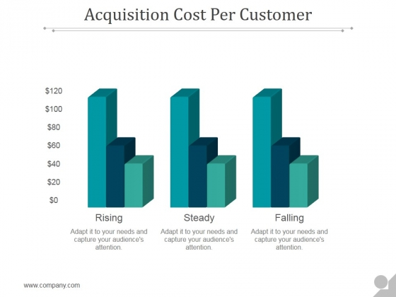 Acquisition Cost Per Customer Ppt PowerPoint Presentation Example 2015