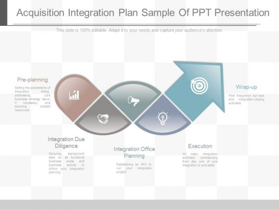 acquisition integration plan sample of ppt presentation powerpoint