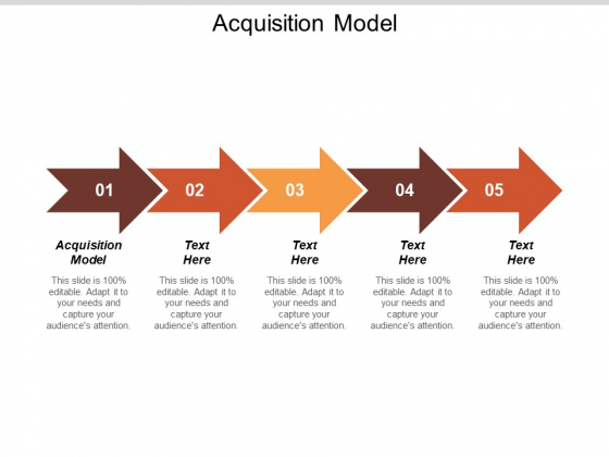 Acquisition Model Ppt PowerPoint Presentation Infographics Infographic Template Cpb